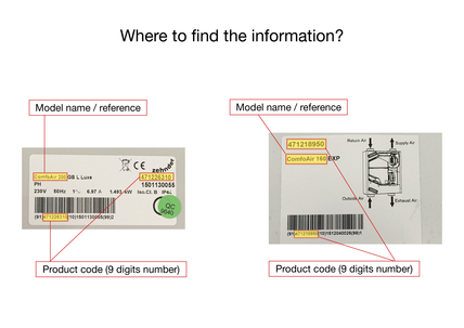 Where to find the information?