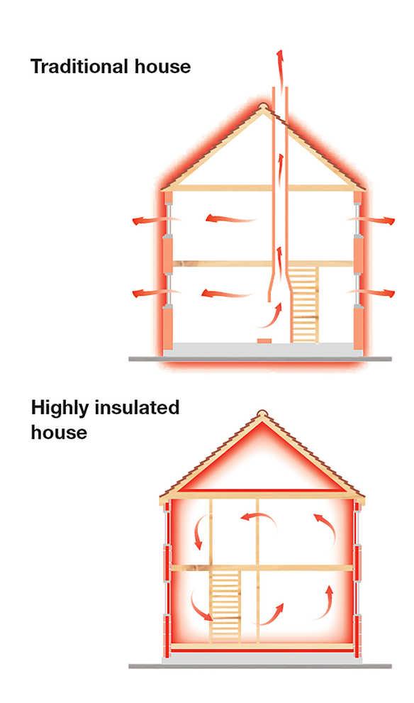 Zehnder Comfocool Custom Active Comfort Cooling Unit